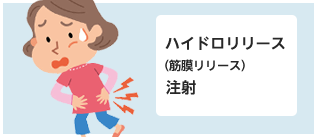 【みきゆうクリニック】筋膜リリース注射