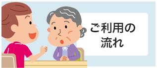 【ニコニコ訪問介護ステーション】サービスご利用の流れ