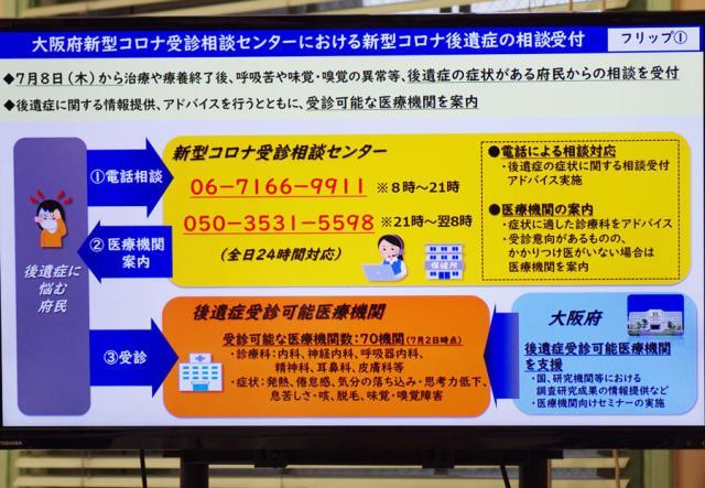 大阪府新型コロナ受診相談センターにおける新型コロナ後遺症の相談受付について