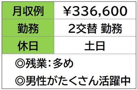 株式会社ナガハ案件No.46019S