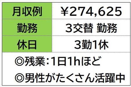株式会社ナガハ案件No.46031S