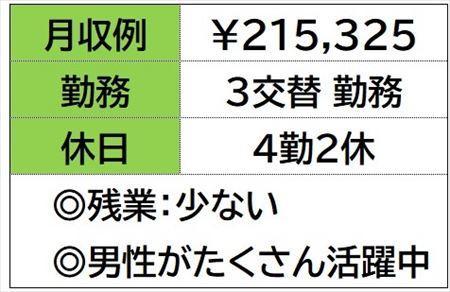 株式会社ナガハ案件No.46056S