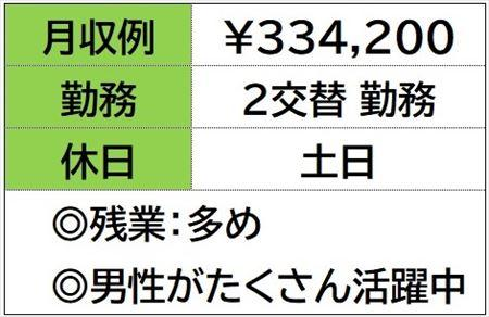 株式会社ナガハ案件No.46061S