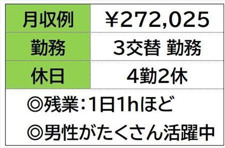 株式会社ナガハ案件No.46153S