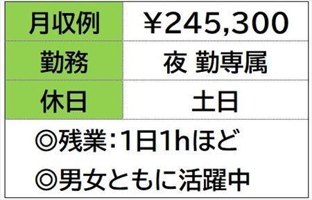 株式会社ナガハ案件No.46229S