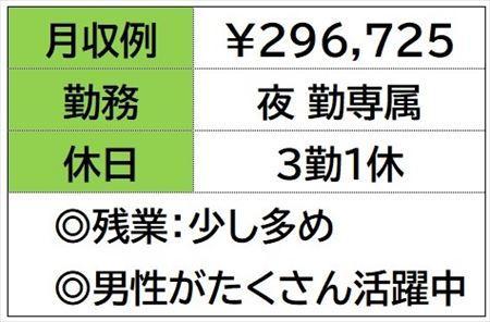 株式会社ナガハ案件No.46236S
