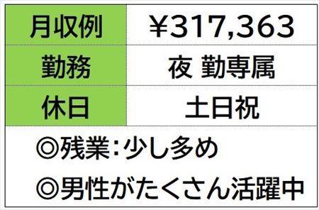 株式会社ナガハ案件No.46383S