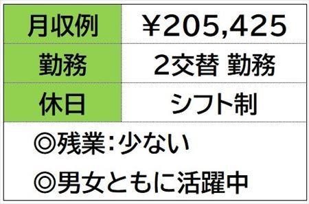 株式会社ナガハ案件No.46512S