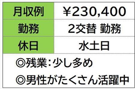 株式会社ナガハ案件No.46521S