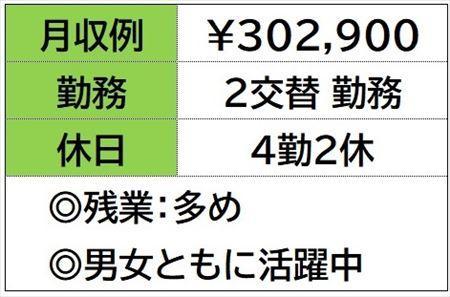 株式会社ナガハ案件No.46532