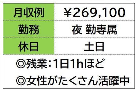 株式会社ナガハ案件No.46552