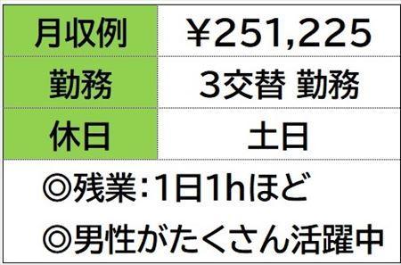 株式会社ナガハ案件No.46557