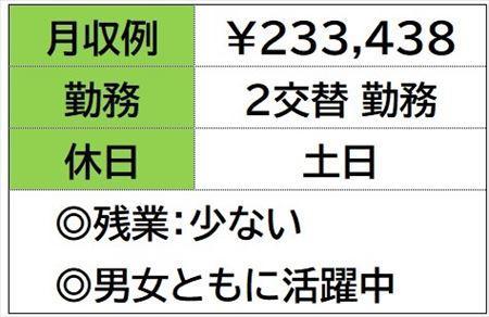 株式会社ナガハ案件No.46620