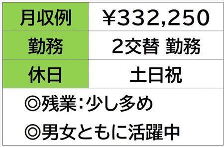 株式会社ナガハ案件No.46660S