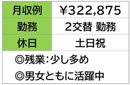 株式会社ナガハ案件No.46661S