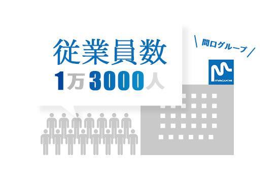 1万3,000人企業唯一の人材派遣会社です